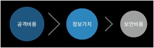 resource_정보보안2