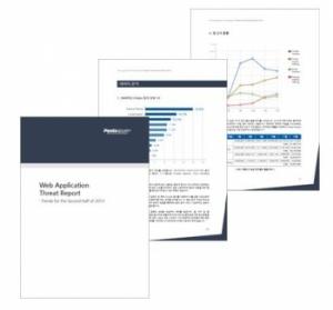 Threat Report 2015-2