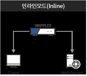 구성도_인라인