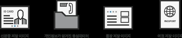 solution_엔터프라이즈보안_비정형1