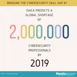 cybersecurity skill gap-1