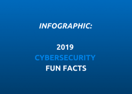 cybersecurity fun facts