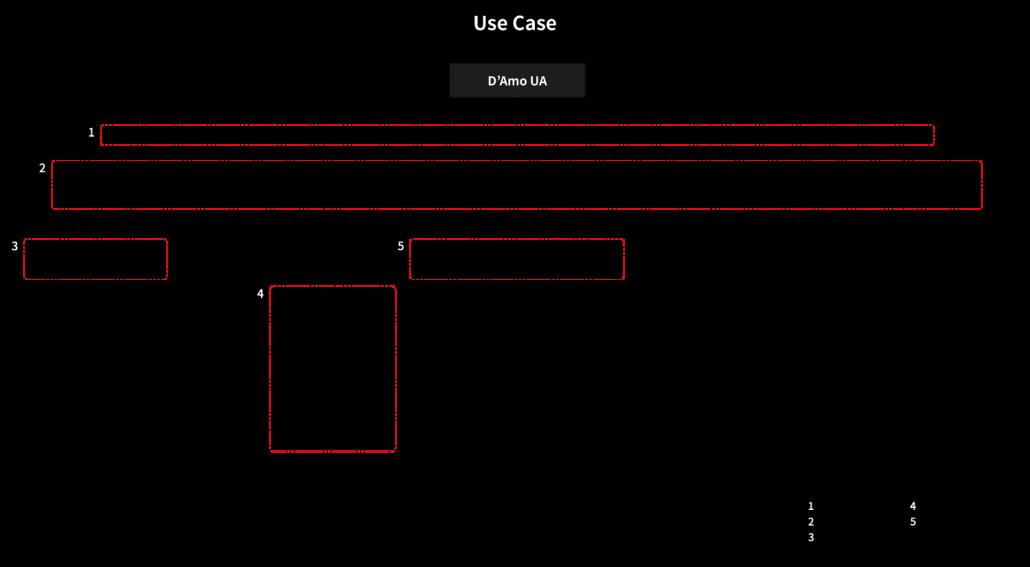 D'Amo_UA_Use-case